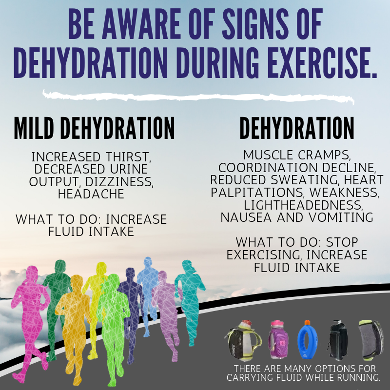 Hydration Tips for Athletes | The A Change of Pace Foundation